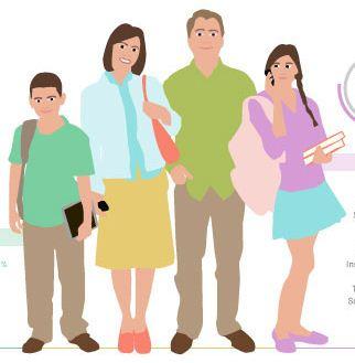Wireless family