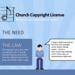 What does the CCLI licence cover?